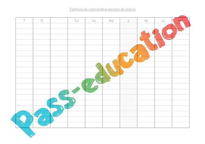 tableau de conversion mesure de masse plastifier 3eme 4eme 5eme primaire pass education. Black Bedroom Furniture Sets. Home Design Ideas