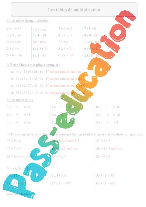 Tables de multiplication exercices corrig s calcul - Exercice sur la table de multiplication ...