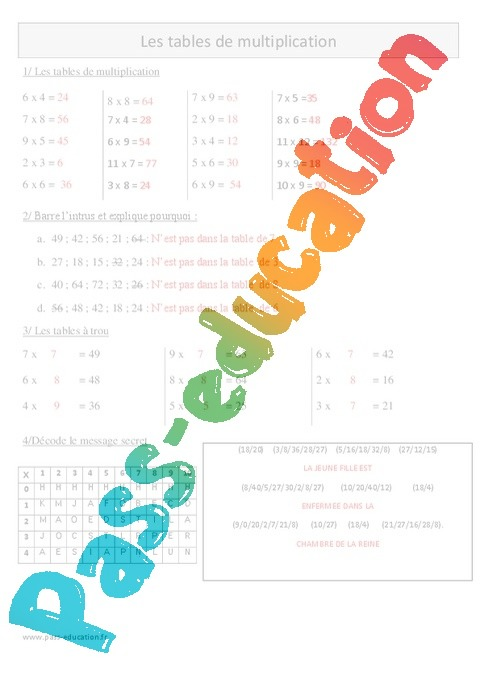 Table de multiplication exercice cm1 conceptions de la - Exercice sur la table de multiplication ...