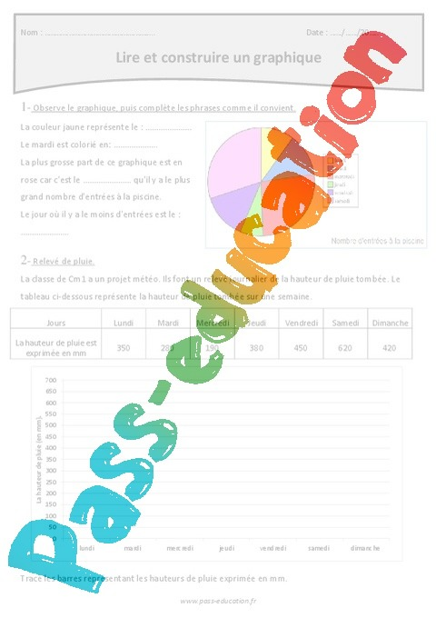 Graphiques - Exercices à imprimer : 4eme Primaire - Pass ...