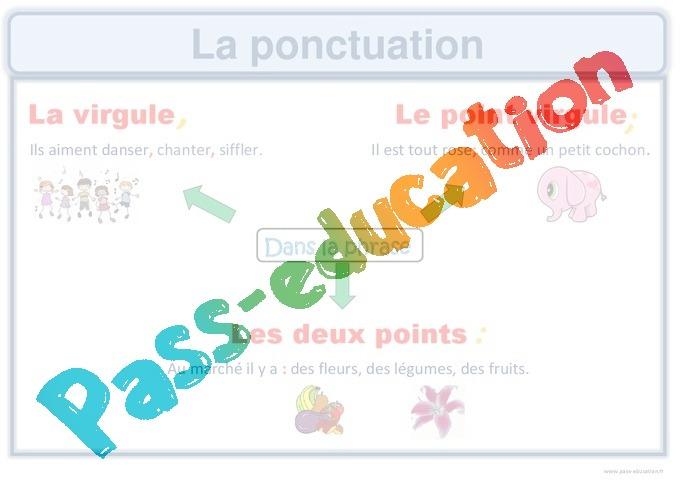 Ponctuation - Affichage pour la classe : 5eme Primaire ...