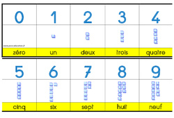 Bande numérique jusqu' à 10 - Affichage - Outils pour la classe : 1ere Maternelle - Cycle Fondamental