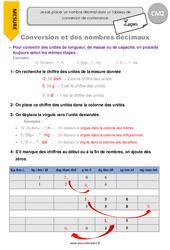 Conversion et nombres décimaux - Cours, Leçon : 5eme Primaire
