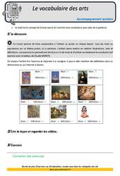 Vocabulaire des arts - Soutien scolaire - Aide aux devoirs : 5eme Primaire