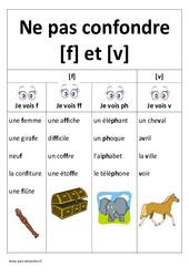 f et V - Ne pas confondre - Affiche pour la classe : 1ere, 2eme Primaire
