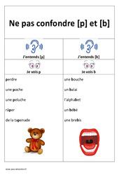 p et b - Ne pas confondre - Affiche pour la classe : 1ere, 2eme Primaire