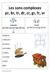 Sons pr, br, tr, dr, cr, gr, fr, vr - Affiche pour la classe : 1ere, 2eme Primaire
