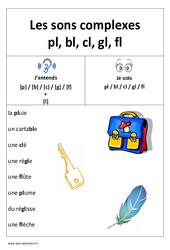 Sons complexes pl, bl, cl, gl, fl - Affiche pour la classe : 1ere, 2eme Primaire