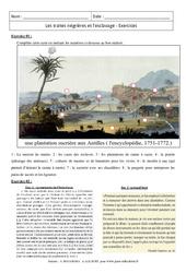 Traites négrières et l'esclavage - Exercices corrigés : 2eme Secondaire