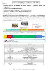 Evolution politique de la France, 1815 - 1914 - Cours - XIXème siècle - Histoire : 2eme Secondaire