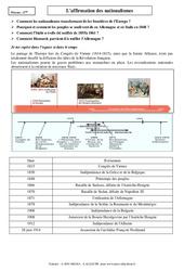 Affirmation des nationalismes - Cours - XIXème siècles - Histoire : 2eme Secondaire