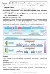 Evolution du système de production et ses conséquences sociales - Cours : 3eme Secondaire