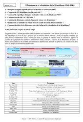 Effondrement et refondation de la République (1940 - 1946) - Cours : 3eme Secondaire