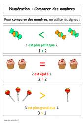 Comparer des nombres - Affiche pour la classe : 1ere Primaire