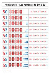 Nombres de 50 à 59 - Affiche pour la classe : 1ere Primaire