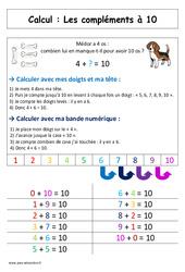 Compléments à 10 + la maison du 10 - Affiche pour la classe - Calcul : 1ere Primaire