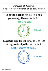Lire les heures entières et demi - heures - Affiche pour la classe : 1ere Primaire