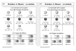 Monnaie - Cours, Leçon : 1ere Primaire