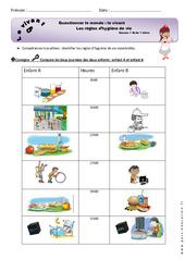 Règles d'hygiène de vie - Exercices : 1ere Primaire