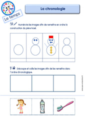 Chronologie - Le Temps : 3eme Maternelle - Cycle Fondamental