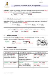 Infinitif du verbe et les trois groupes - Cours, Leçon : 4eme Primaire