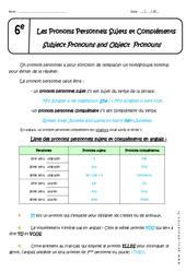 Pronoms Personnels - Sujets et Compléments - Cours : 6eme Primaire