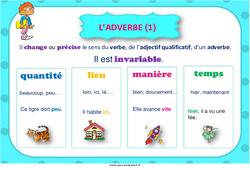 Adverbe - Affiche de classe : 3eme, 4eme, 5eme Primaire
