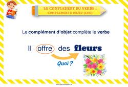 Complément du verbe - Affiche de classe : 1ere, 2eme Primaire