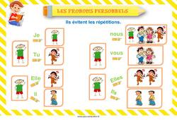 Pronoms personnels - Affiche de classe : 1ere, 2eme Primaire
