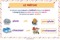 Vocabulaire - Affiches de classe pour l'année : 3eme, 4eme, 5eme Primaire