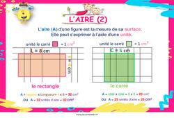 Grandeurs et mesures - Affiches de classe : 3eme, 4eme, 5eme Primaire