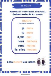 Présent du verbe