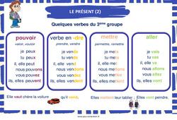 Présent des verbes du 3e groupe - Affiche de classe : 3eme, 4eme, 5eme Primaire
