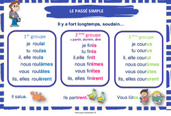 Passé simple - Affiche de classe : 3eme, 4eme, 5eme Primaire
