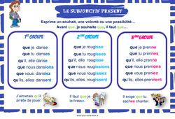 Subjonctif présent - Affiche de classe : 3eme, 4eme, 5eme Primaire