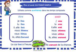 Conjugaison - Affiches de classe pour l'année : 3eme, 4eme, 5eme Primaire