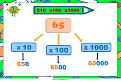 Calcul - Affiches de classe pour l'année : 3eme, 4eme, 5eme Primaire