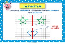 Symétrie - Affiche de classe : 1ere, 2eme Primaire