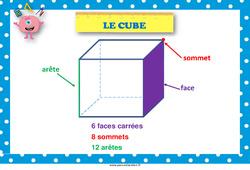 Cube - Affiche de classe : 3eme, 4eme, 5eme Primaire