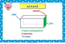 Pavé - Affiche de classe : 3eme, 4eme, 5eme Primaire
