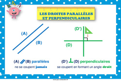 Droites parallèles et perpendiculaires - Affiche de classe : 1ere, 2eme Primaire