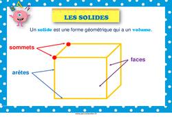 Solides - Affiche de classe : 3eme, 4eme, 5eme Primaire