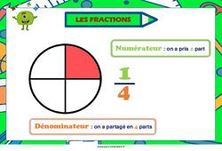 Numération - Affiches de classe pour l'année : 3eme, 4eme, 5eme Primaire