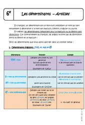 Déterminants - Articles - Cours - Anglais - A - An - The : 6eme Primaire
