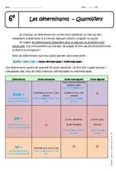 Déterminants - Some, any, no - Cours - Quantifiers : 6eme Primaire