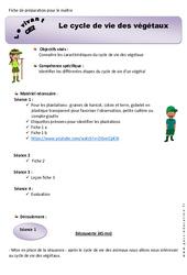 Cycle de vie des végétaux - Fiche de préparation 2 : 3eme Primaire