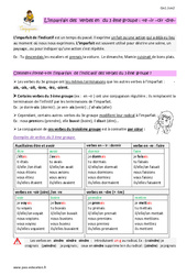 Imparfait de l'indicatif des verbes du 3 ème groupe en - re - ir - oir - dre - Cours, Leçon : 4eme Primaire