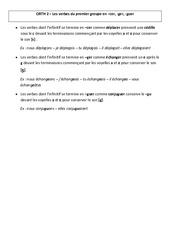 Verbes du premier groupe - Cours, Leçon - Orthographe : 4eme Primaire