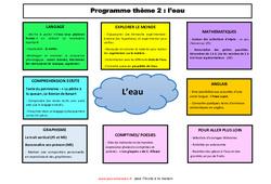 Semaines 4 à 7 - 2ème thème- Fiches l'eau - école à la maison - 1ere, 2eme Maternelle - Cycle Fondamental