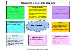Semaines 8 à 11 -  thème- Fiches les cinq sens - école à la maison - 1ere, 2eme Maternelle - Cycle Fondamental